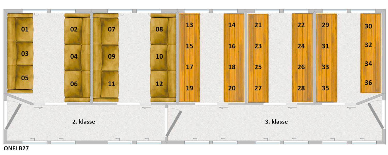 ONFJ B27 Siddepladser