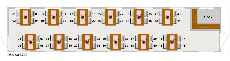 DSB Bu 3702 siddepladser