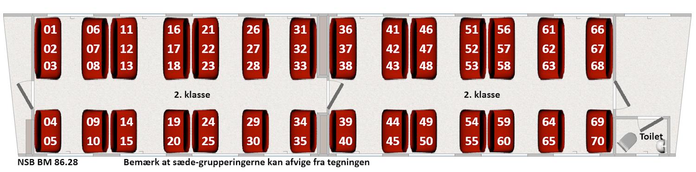 NSB BM 86.28 Siddepladser